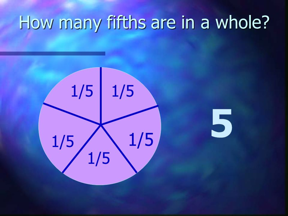 How many fifths are in a whole 5 1/5