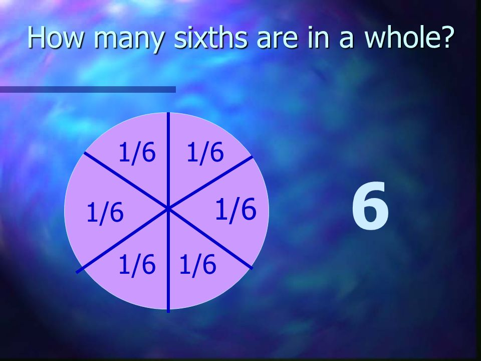 How many sixths are in a whole 6 1/6 1/6