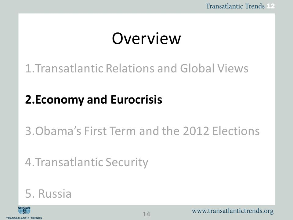 Overview 1.Transatlantic Relations and Global Views 2.Economy and Eurocrisis 3.Obamas First Term and the 2012 Elections 4.Transatlantic Security 5.
