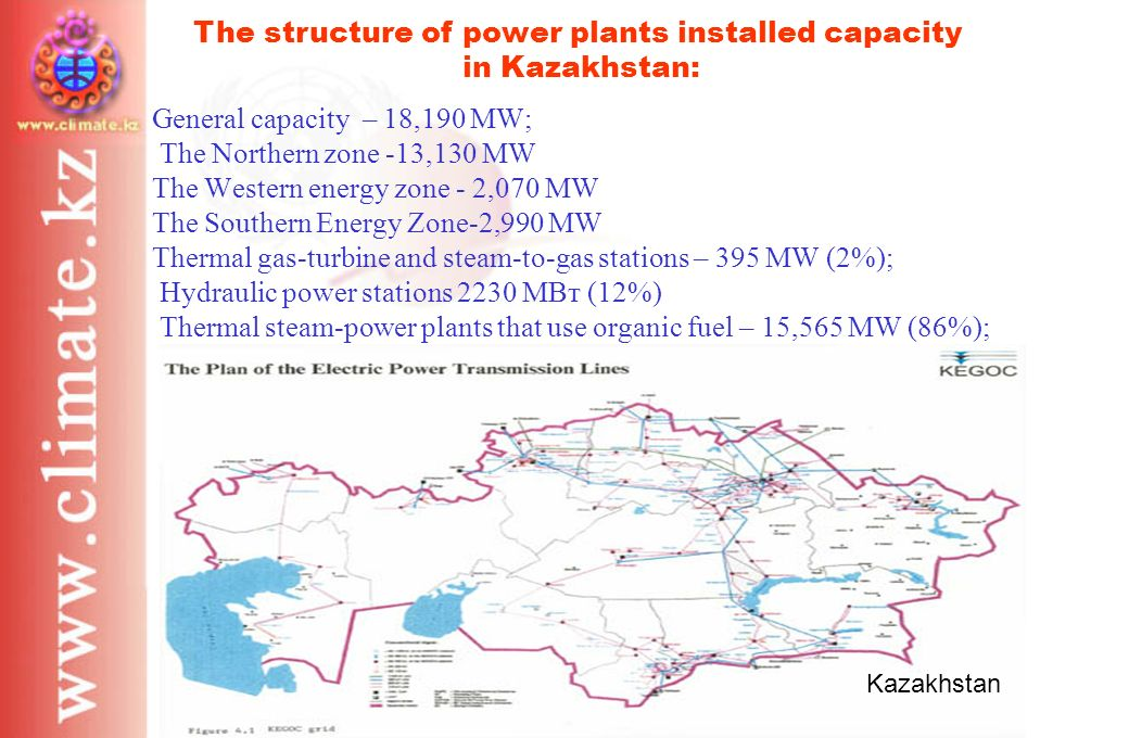General capacity – 18,190 МW; The Northern zone -13,130 MW The Western energy zone - 2,070 MW The Southern Energy Zone-2,990 MW Thermal gas-turbine and steam-to-gas stations – 395 MW (2%); Hydraulic power stations 2230 MВт (12%) Thermal steam-power plants that use organic fuel – 15,565 MW (86%); Kazakhstan The structure of power plants installed capacity in Kazakhstan: