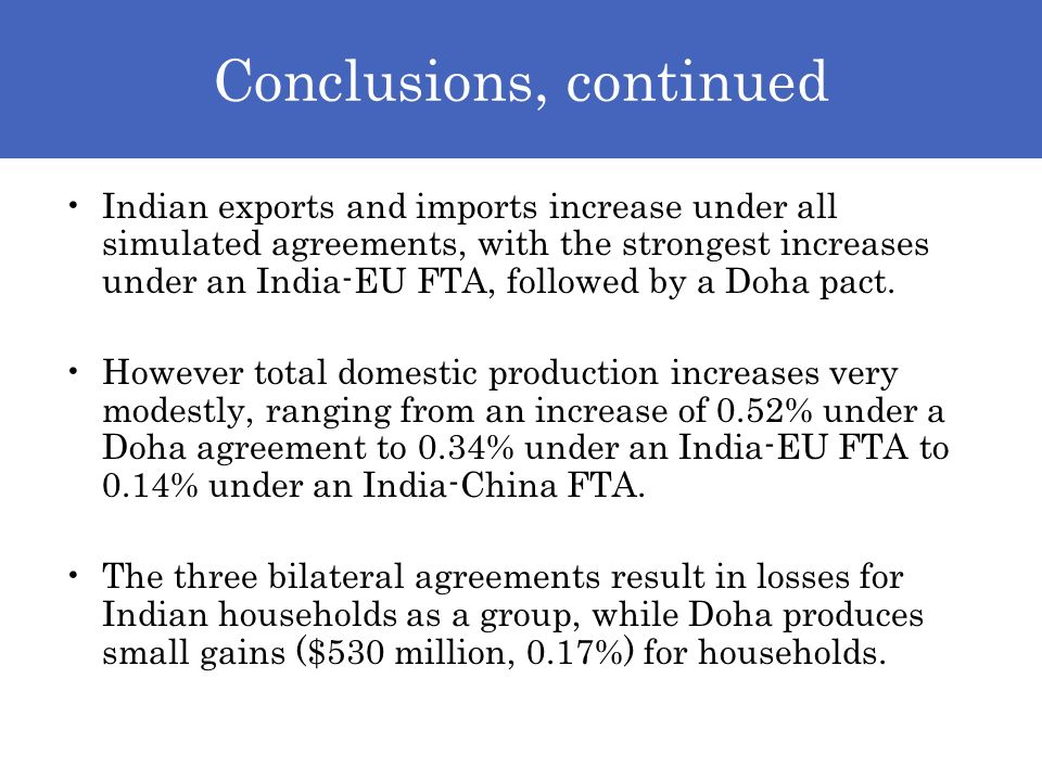 Conclusions, continued Indian exports and imports increase under all simulated agreements, with the strongest increases under an India-EU FTA, followed by a Doha pact.