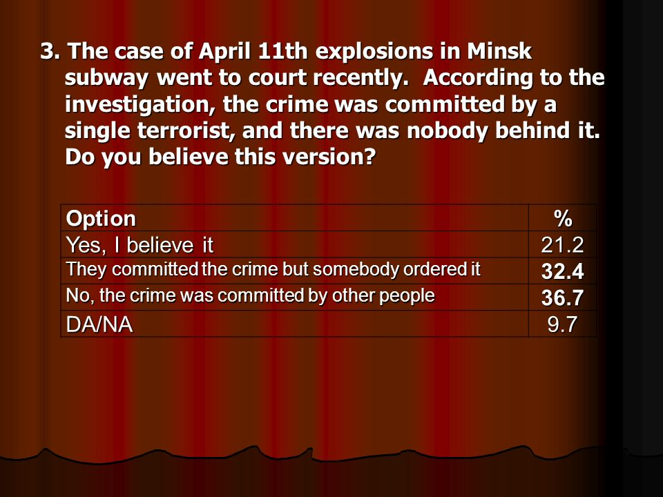 3. The case of April 11th explosions in Minsk subway went to court recently.