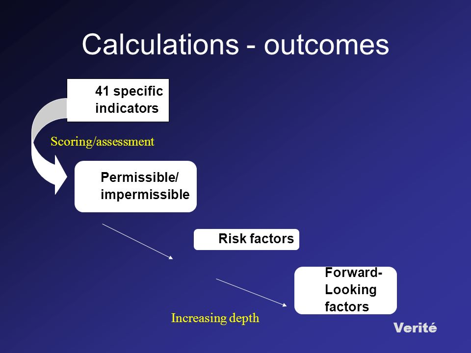 Verité Calculations - outcomes 41 specific indicators Permissible/ impermissible Risk factors Forward- Looking factors Increasing depth Scoring/assessment