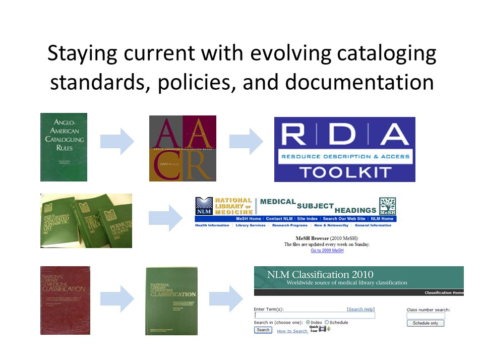 Staying current with evolving cataloging standards, policies, and documentation