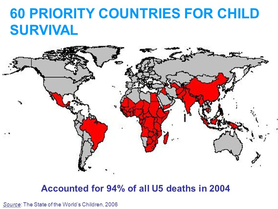 60 PRIORITY COUNTRIES FOR CHILD SURVIVAL Source: The State of the Worlds Children, 2006 Accounted for 94% of all U5 deaths in 2004