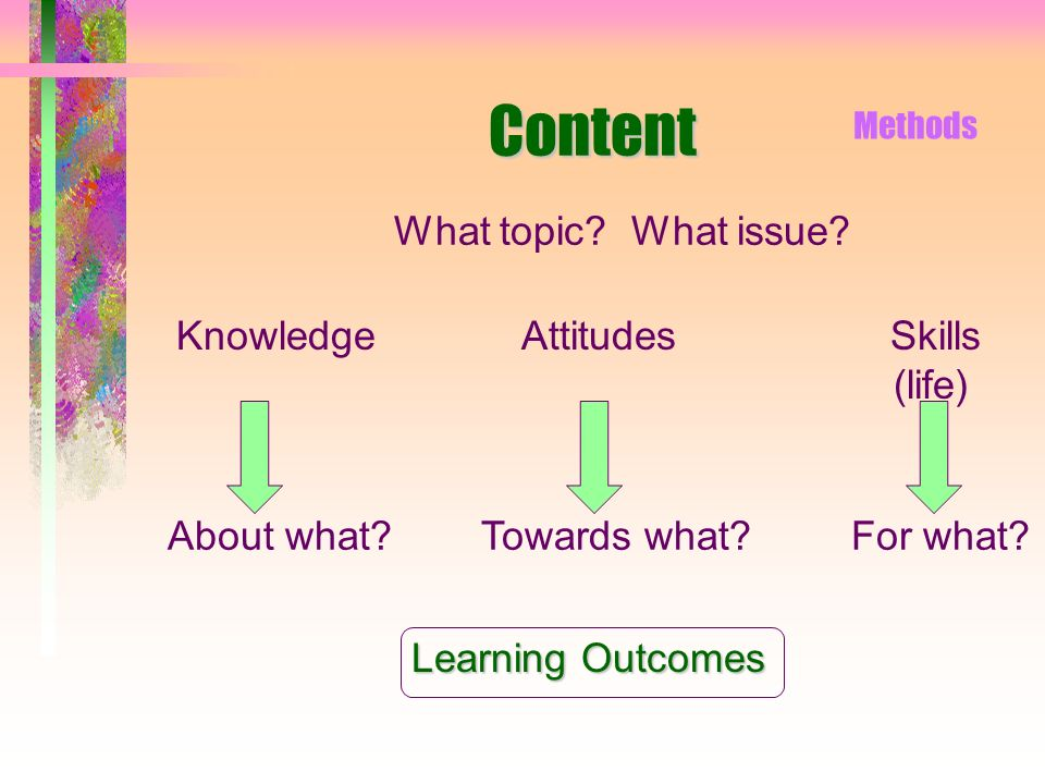 Content Methods The content areas of skills-health education The methods for teaching & learning