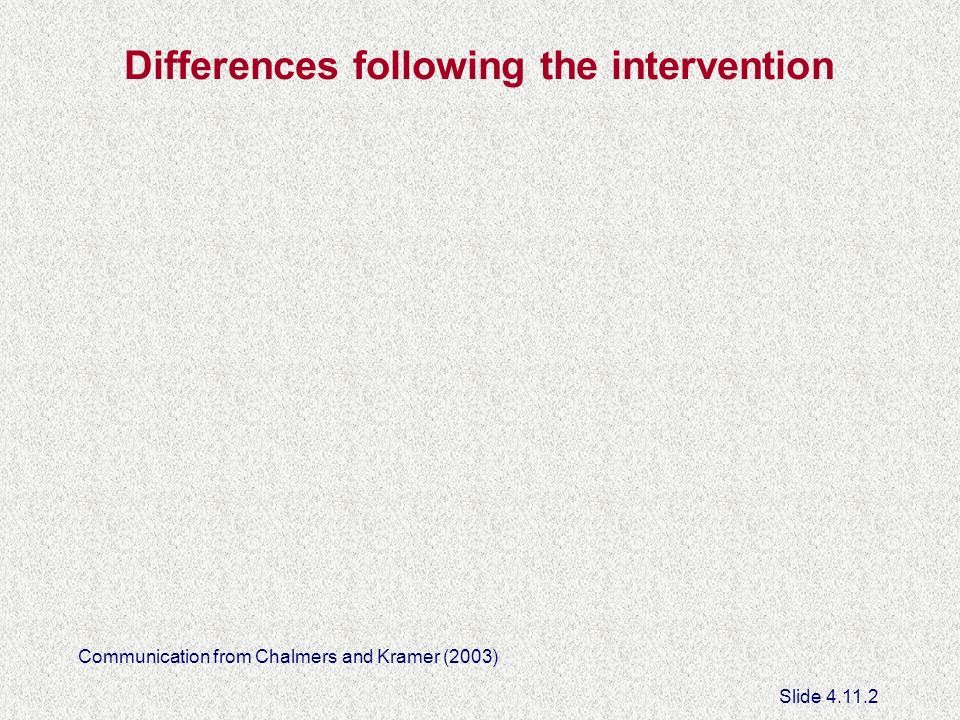 Communication from Chalmers and Kramer (2003) Differences following the intervention Slide