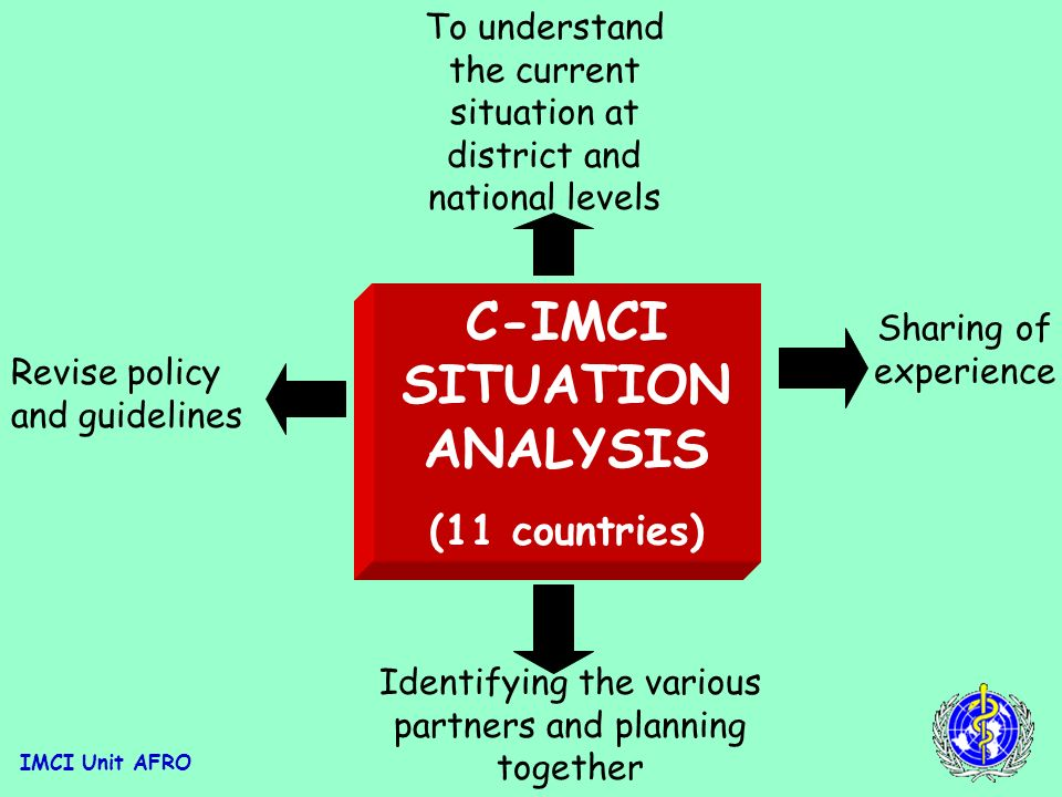 IMCI Unit AFRO COUNTRIES WITH PLAN FOR C-IMCI Planning at national and district levels Partners collaboration in planning