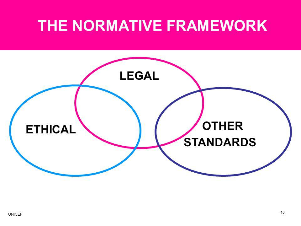 THE NORMATIVE FRAMEWORK ETHICAL OTHER STANDARDS 10 LEGAL UNICEF