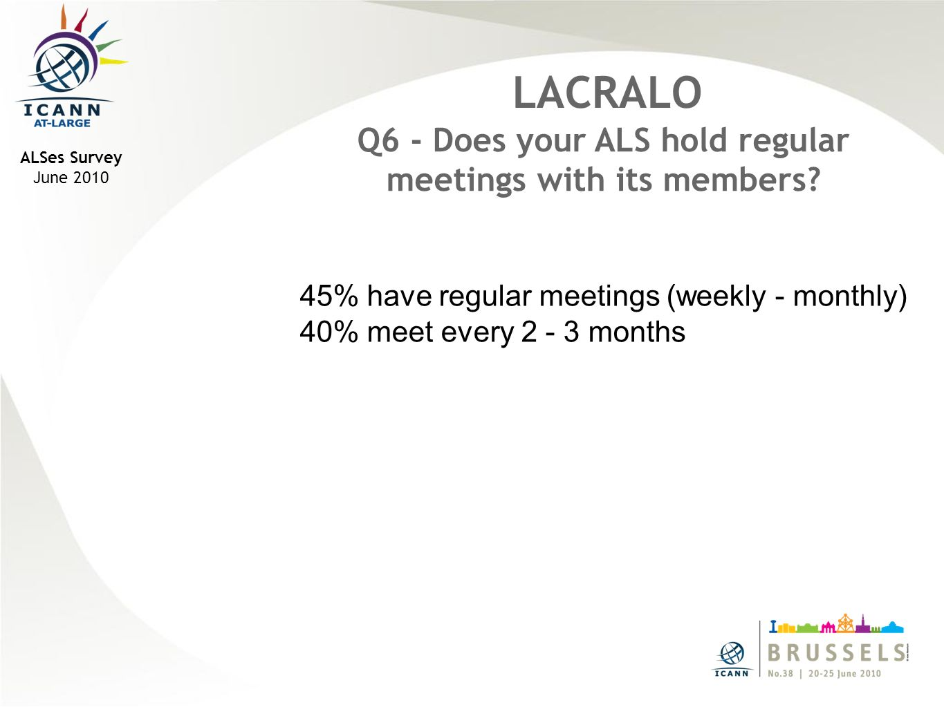ALSes Survey June 2010 LACRALO Q6 - Does your ALS hold regular meetings with its members.