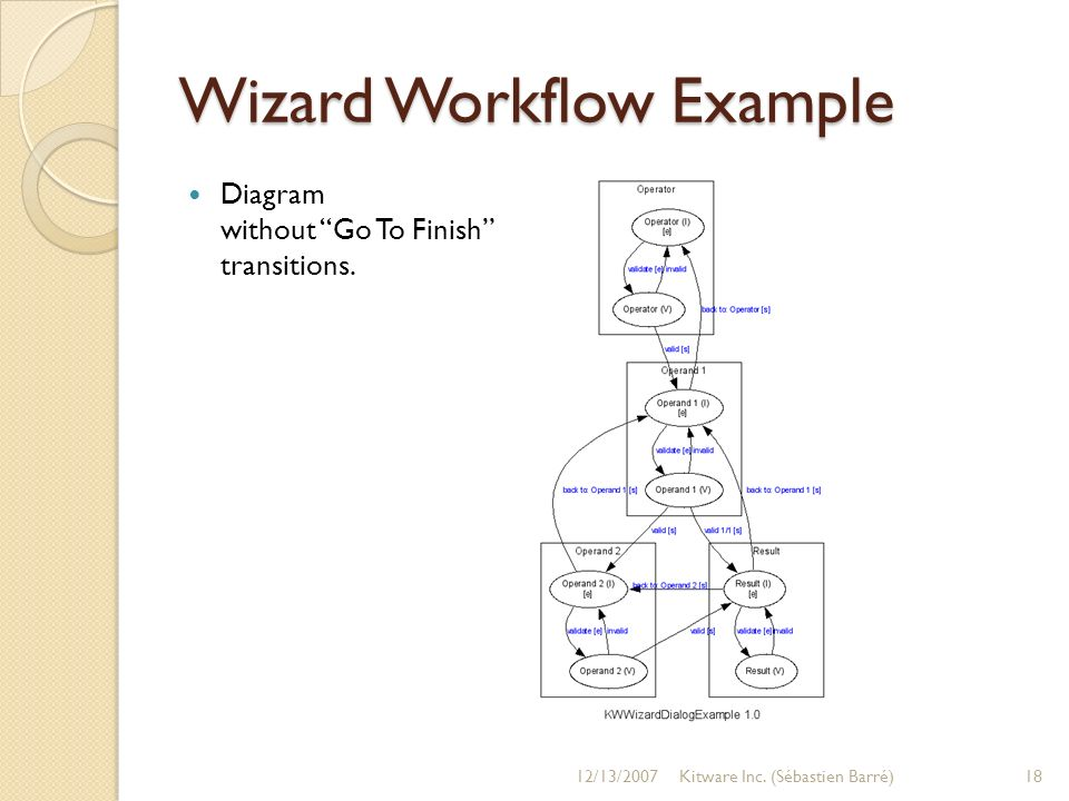 Diagram without Go To Finish transitions. Wizard Workflow Example 12/13/200718Kitware Inc.
