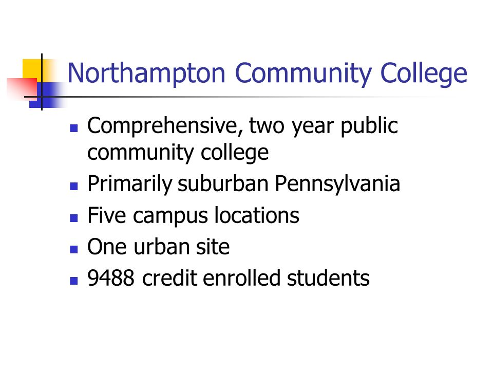 Comprehensive, two year public community college Primarily suburban Pennsylvania Five campus locations One urban site 9488 credit enrolled students
