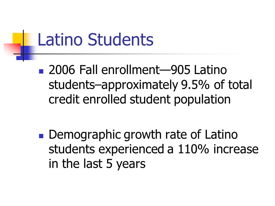 Latino Students 2006 Fall enrollment905 Latino students–approximately 9.5% of total credit enrolled student population Demographic growth rate of Latino students experienced a 110% increase in the last 5 years