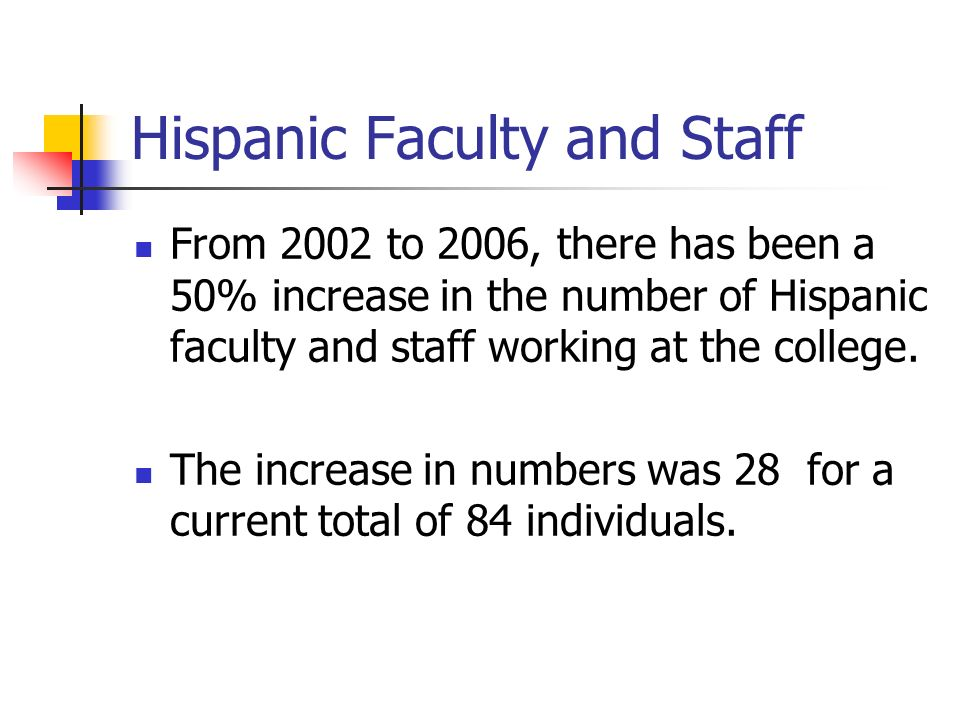 Hispanic Faculty and Staff From 2002 to 2006, there has been a 50% increase in the number of Hispanic faculty and staff working at the college.