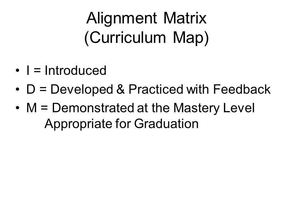 Alignment Matrix (Curriculum Map) I = Introduced D = Developed & Practiced with Feedback M = Demonstrated at the Mastery Level Appropriate for Graduation
