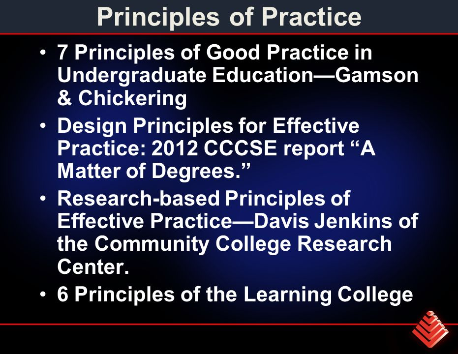 Principles of Practice 7 Principles of Good Practice in Undergraduate EducationGamson & Chickering Design Principles for Effective Practice: 2012 CCCSE report A Matter of Degrees.