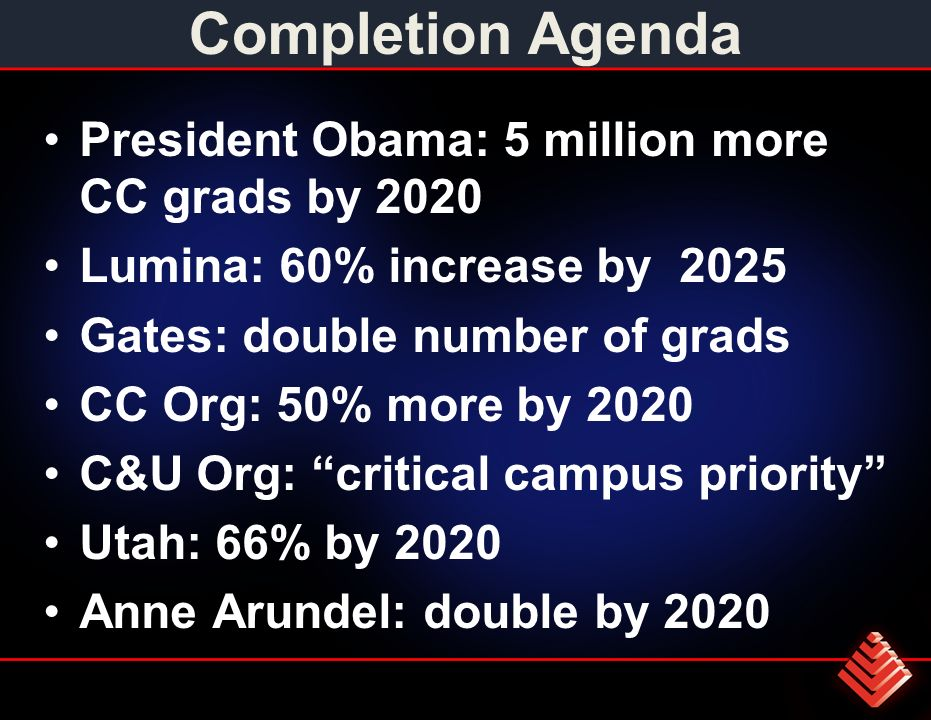 Completion Agenda President Obama: 5 million more CC grads by 2020 Lumina: 60% increase by 2025 Gates: double number of grads CC Org: 50% more by 2020 C&U Org: critical campus priority Utah: 66% by 2020 Anne Arundel: double by 2020
