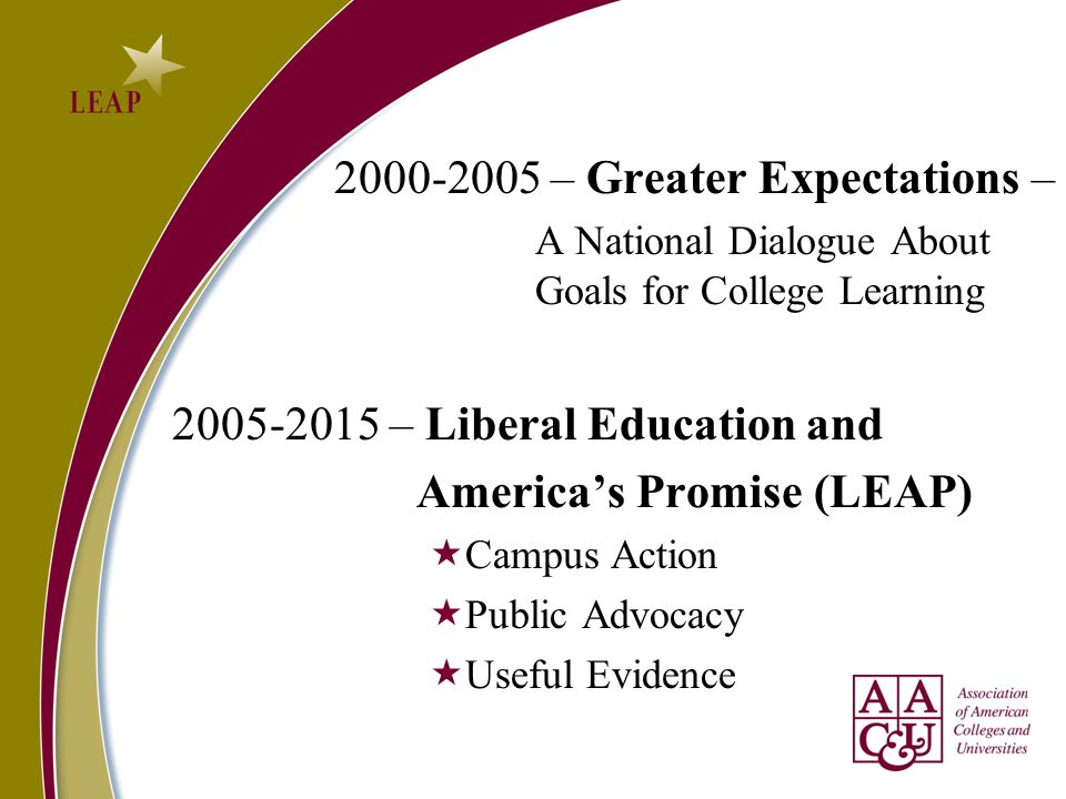2000-2005 – Greater Expectations – A National Dialogue About Goals for College Learning 2005-2015 – Liberal Education and Americas Promise (LEAP) Campus Action Public Advocacy Useful Evidence