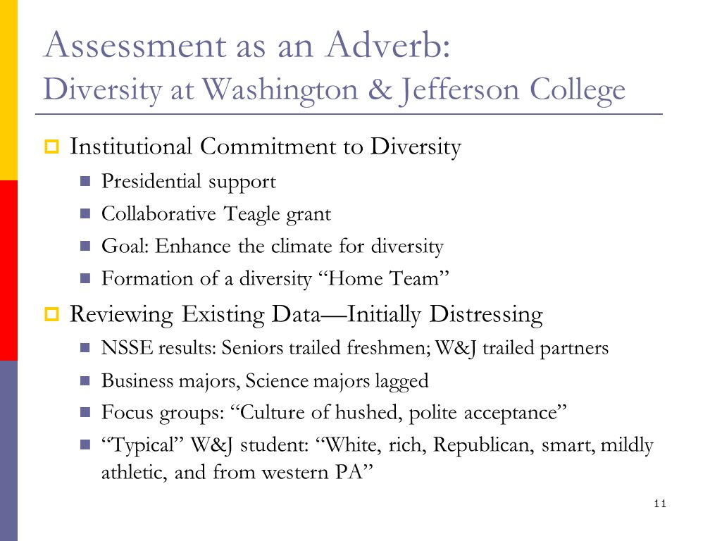 11 Assessment as an Adverb: Diversity at Washington & Jefferson College Institutional Commitment to Diversity Presidential support Collaborative Teagle grant Goal: Enhance the climate for diversity Formation of a diversity Home Team Reviewing Existing DataInitially Distressing NSSE results: Seniors trailed freshmen; W&J trailed partners Business majors, Science majors lagged Focus groups: Culture of hushed, polite acceptance Typical W&J student: White, rich, Republican, smart, mildly athletic, and from western PA