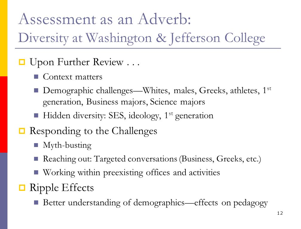 12 Assessment as an Adverb: Diversity at Washington & Jefferson College Upon Further Review...