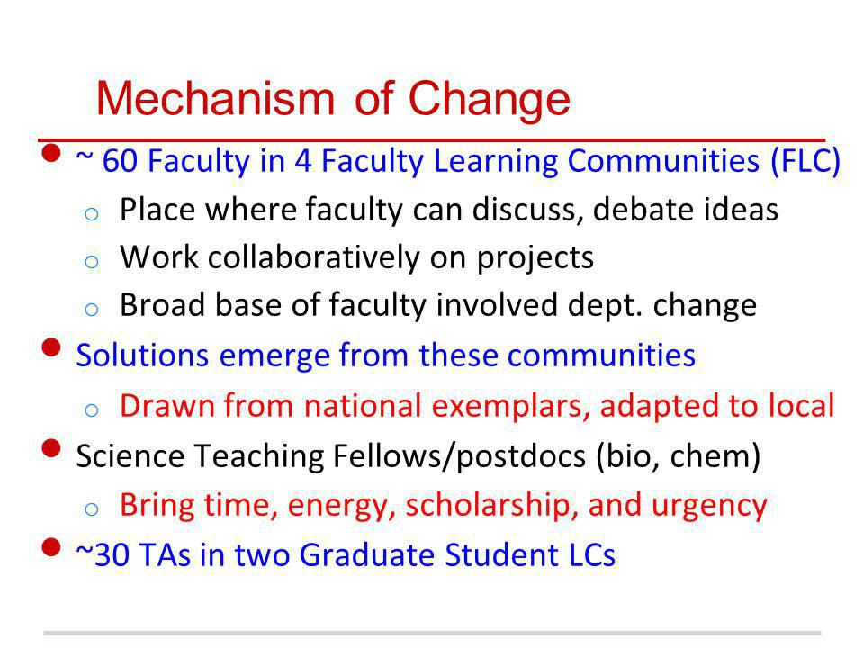Mechanism of Change ~ 60 Faculty in 4 Faculty Learning Communities (FLC) o Place where faculty can discuss, debate ideas o Work collaboratively on projects o Broad base of faculty involved dept.