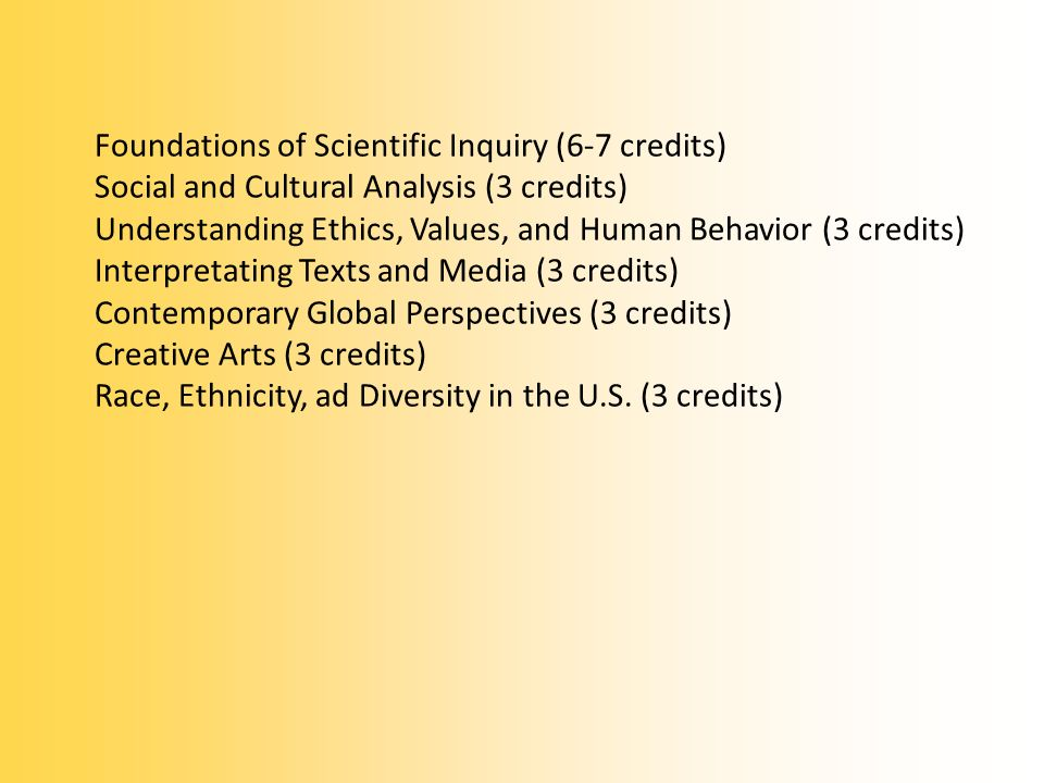Foundations of Scientific Inquiry (6-7 credits) Social and Cultural Analysis (3 credits) Understanding Ethics, Values, and Human Behavior (3 credits) Interpretating Texts and Media (3 credits) Contemporary Global Perspectives (3 credits) Creative Arts (3 credits) Race, Ethnicity, ad Diversity in the U.S.