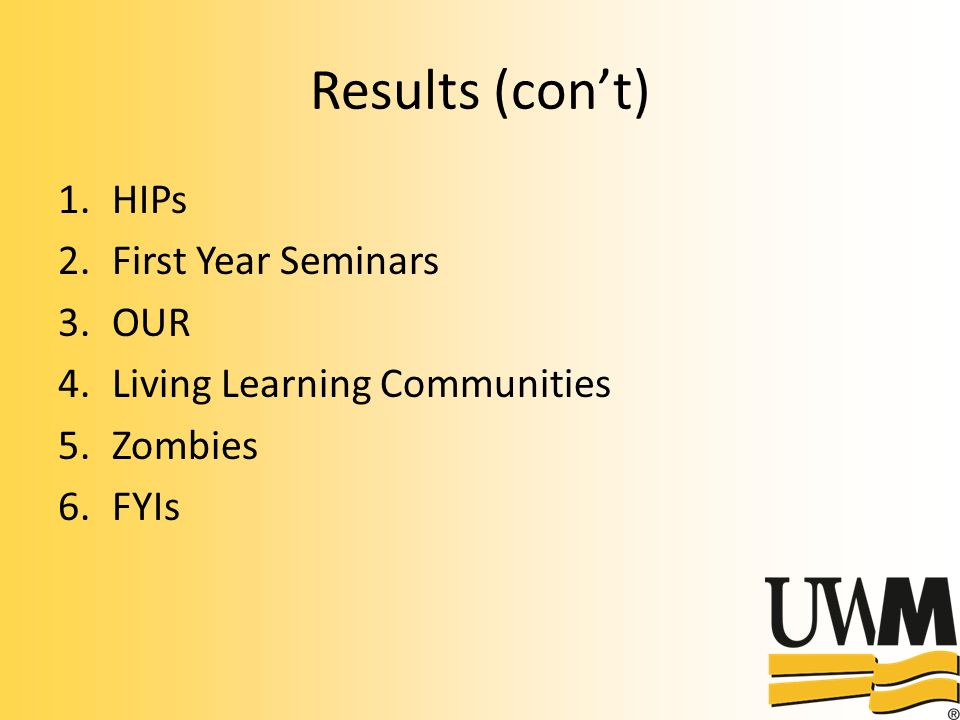 Results (cont) 1.HIPs 2.First Year Seminars 3.OUR 4.Living Learning Communities 5.Zombies 6.FYIs