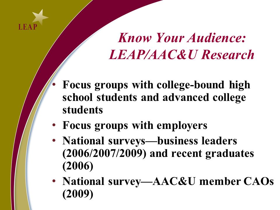 Know Your Audience: LEAP/AAC&U Research Focus groups with college-bound high school students and advanced college students Focus groups with employers National surveysbusiness leaders (2006/2007/2009) and recent graduates (2006) National surveyAAC&U member CAOs (2009)