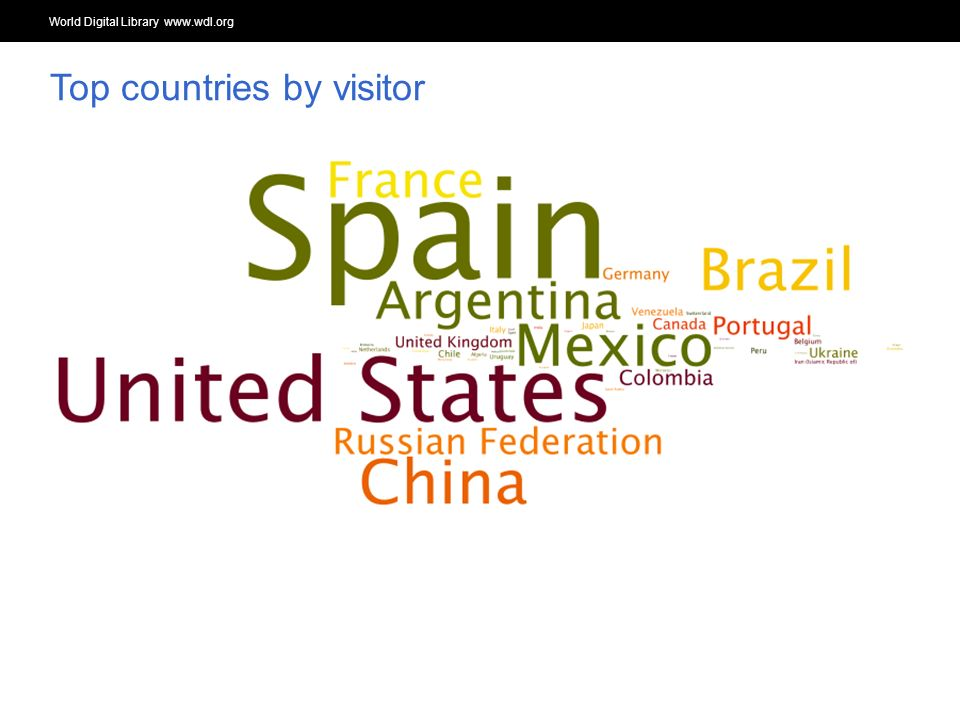 World Digital Library www.wdl.org OSI | WEB SERVICES Top countries by visitor