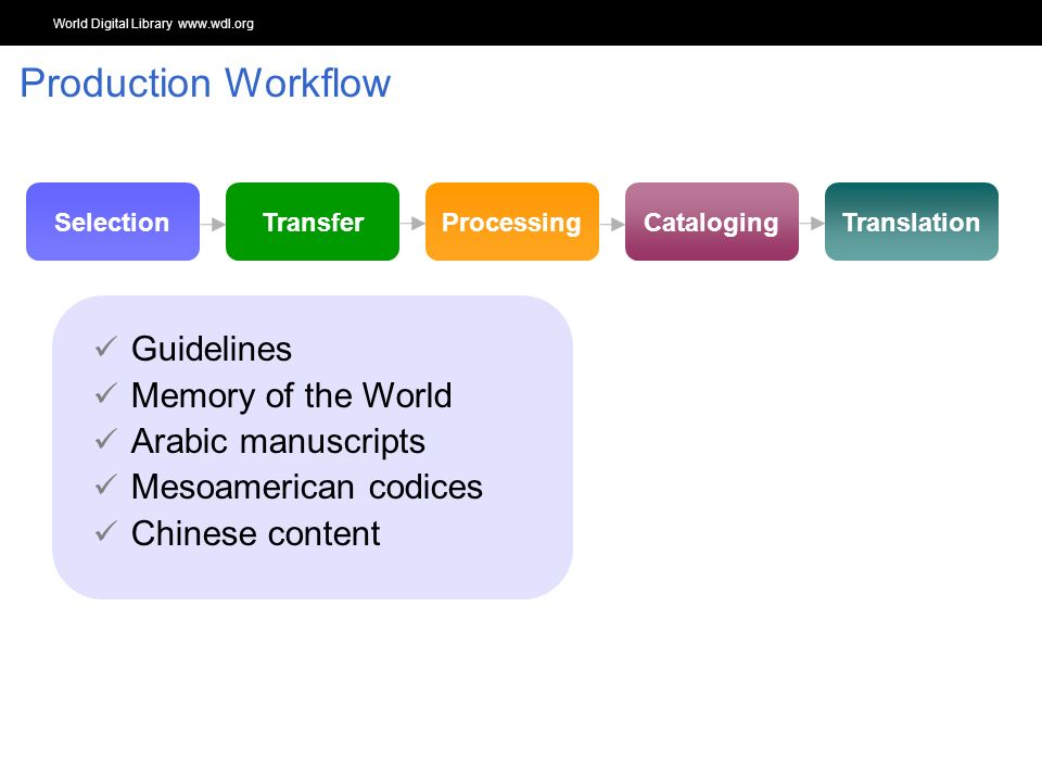 World Digital Library www.wdl.org OSI | WEB SERVICES TranslationCatalogingProcessingTransferSelection Guidelines Memory of the World Arabic manuscripts Mesoamerican codices Chinese content Production Workflow