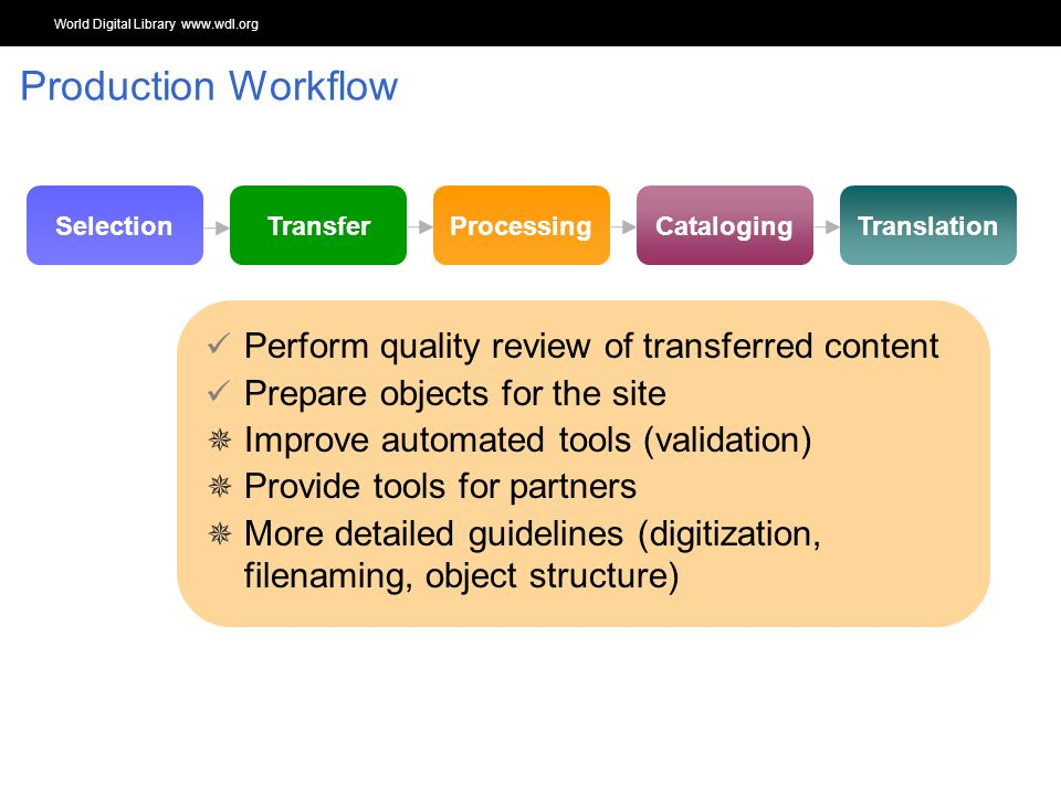 World Digital Library www.wdl.org OSI | WEB SERVICES TranslationCatalogingProcessingTransferSelection Perform quality review of transferred content Prepare objects for the site Improve automated tools (validation) Provide tools for partners More detailed guidelines (digitization, filenaming, object structure) Production Workflow