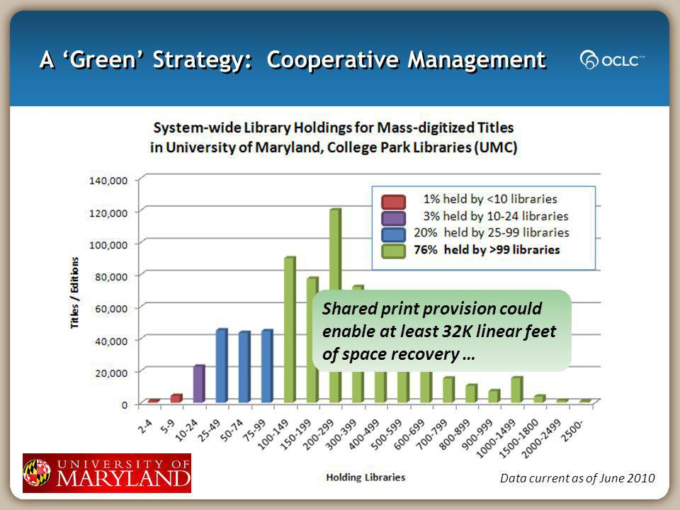 A Green Strategy: Cooperative Management Data current as of June 2010 Shared print provision could enable at least 32K linear feet of space recovery …