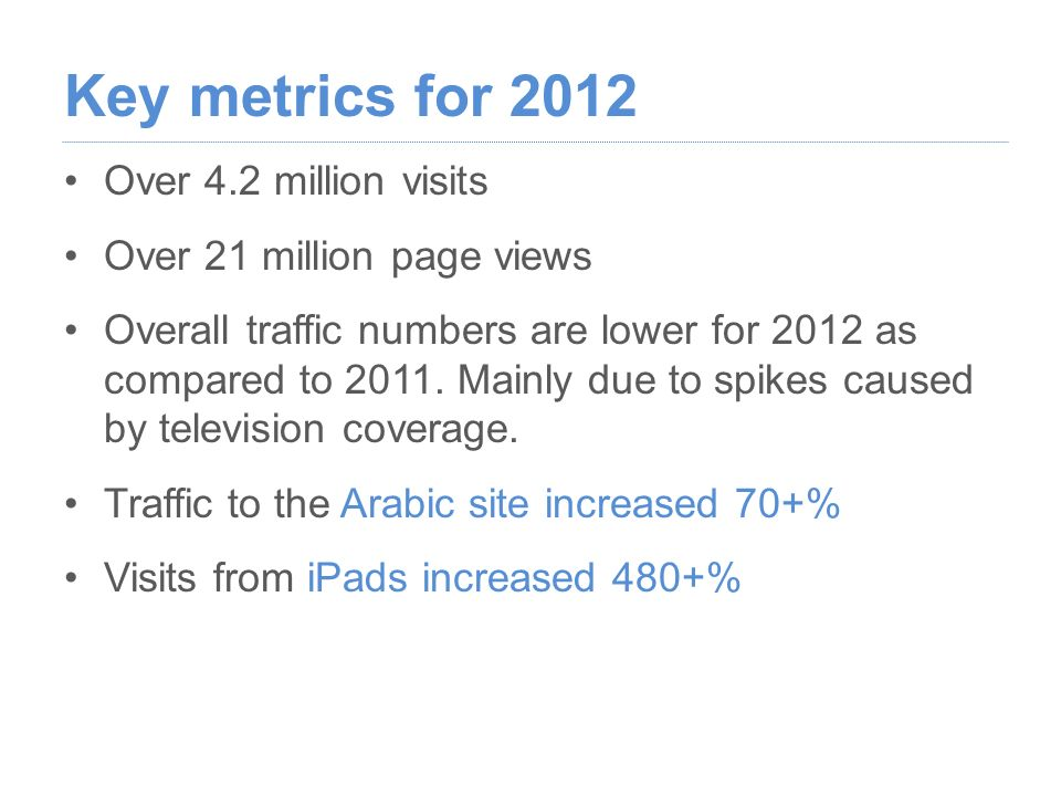 Over 4.2 million visits Over 21 million page views Overall traffic numbers are lower for 2012 as compared to 2011.