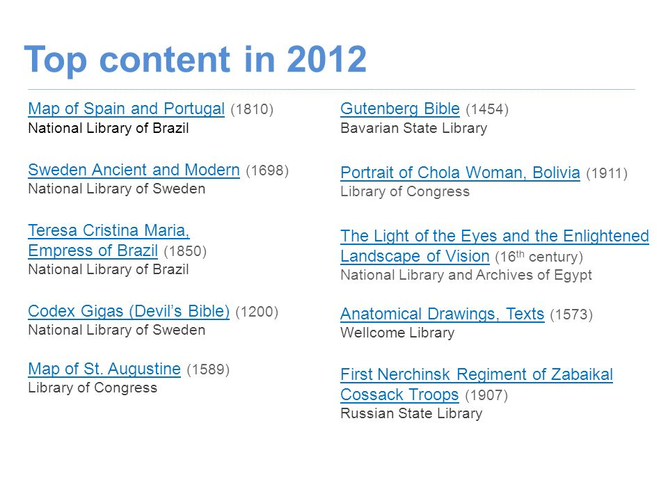 Top content in 2012 Map of Spain and PortugalMap of Spain and Portugal (1810) National Library of Brazil Sweden Ancient and ModernSweden Ancient and Modern (1698) National Library of Sweden Teresa Cristina Maria, Empress of BrazilTeresa Cristina Maria, Empress of Brazil (1850) National Library of Brazil Codex Gigas (Devils Bible)Codex Gigas (Devils Bible) (1200) National Library of Sweden Map of St.