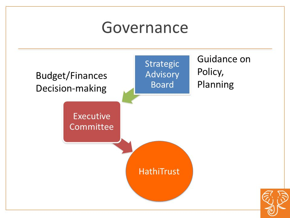 Governance HathiTrust Executive Committee Strategic Advisory Board Budget/Finances Decision-making Guidance on Policy, Planning