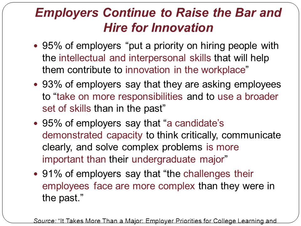 Employers Continue to Raise the Bar and Hire for Innovation 95% of employers put a priority on hiring people with the intellectual and interpersonal skills that will help them contribute to innovation in the workplace 93% of employers say that they are asking employees to take on more responsibilities and to use a broader set of skills than in the past 95% of employers say that a candidates demonstrated capacity to think critically, communicate clearly, and solve complex problems is more important than their undergraduate major 91% of employers say that the challenges their employees face are more complex than they were in the past.