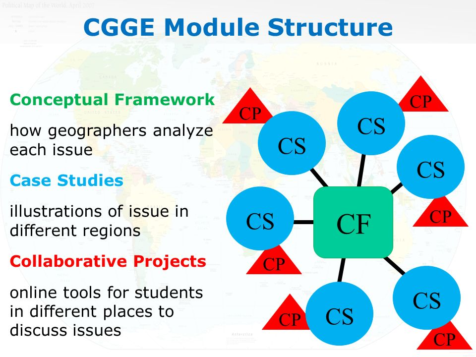 Conceptual Framework how geographers analyze each issue Case Studies illustrations of issue in different regions Collaborative Projects online tools for students in different places to discuss issues CGGE Module Structure CP CF CP CS CP CS CP CS