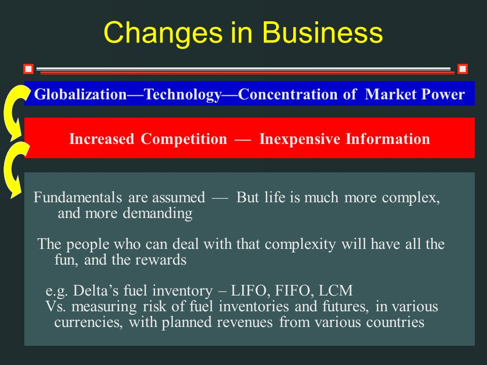 Changes in Business Increased Competition Inexpensive Information Fundamentals are assumed But life is much more complex, and more demanding The people who can deal with that complexity will have all the fun, and the rewards e.g.