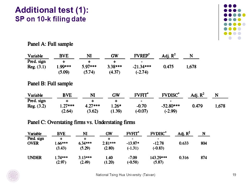 National Tsing Hua University (Taiwan)19 Additional test (1): SP on 10-k filing date