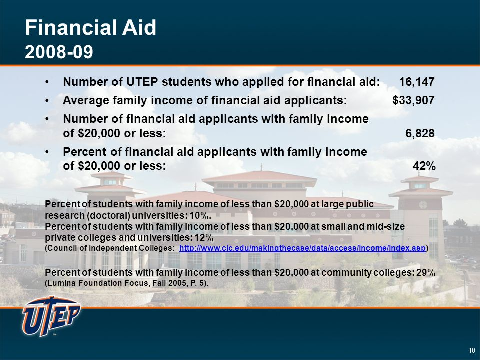 10 Number of UTEP students who applied for financial aid: 16,147 Average family income of financial aid applicants: $33,907 Number of financial aid applicants with family income of $20,000 or less:6,828 Percent of financial aid applicants with family income of $20,000 or less:42% Percent of students with family income of less than $20,000 at large public research (doctoral) universities: 10%.