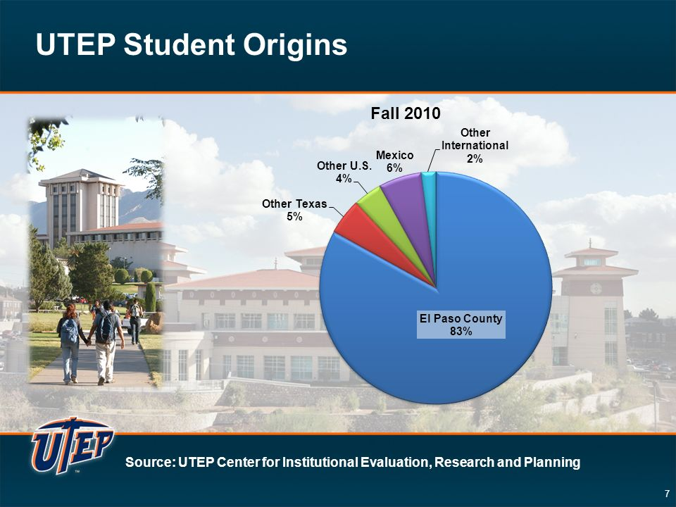 7 UTEP Student Origins Source: UTEP Center for Institutional Evaluation, Research and Planning