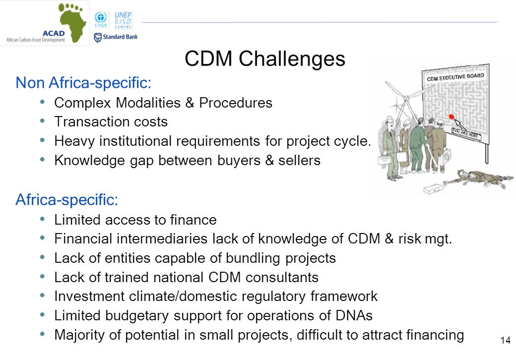 14 CDM Challenges Non Africa-specific: Complex Modalities & Procedures Transaction costs Heavy institutional requirements for project cycle.