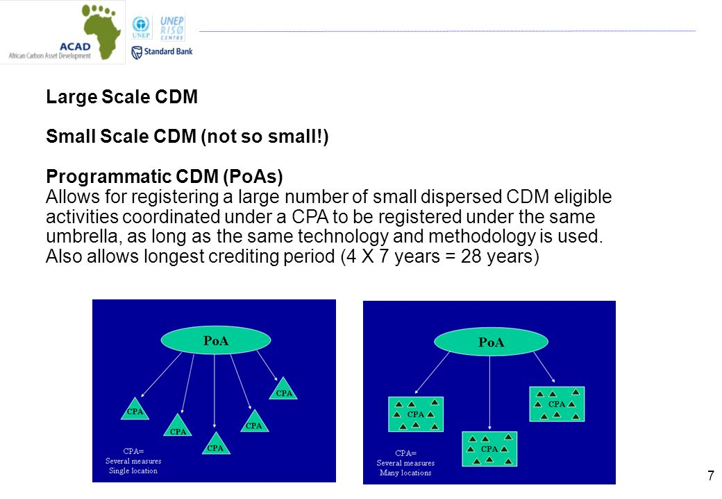7 Large Scale CDM Small Scale CDM (not so small!) Programmatic CDM (PoAs) Allows for registering a large number of small dispersed CDM eligible activities coordinated under a CPA to be registered under the same umbrella, as long as the same technology and methodology is used.