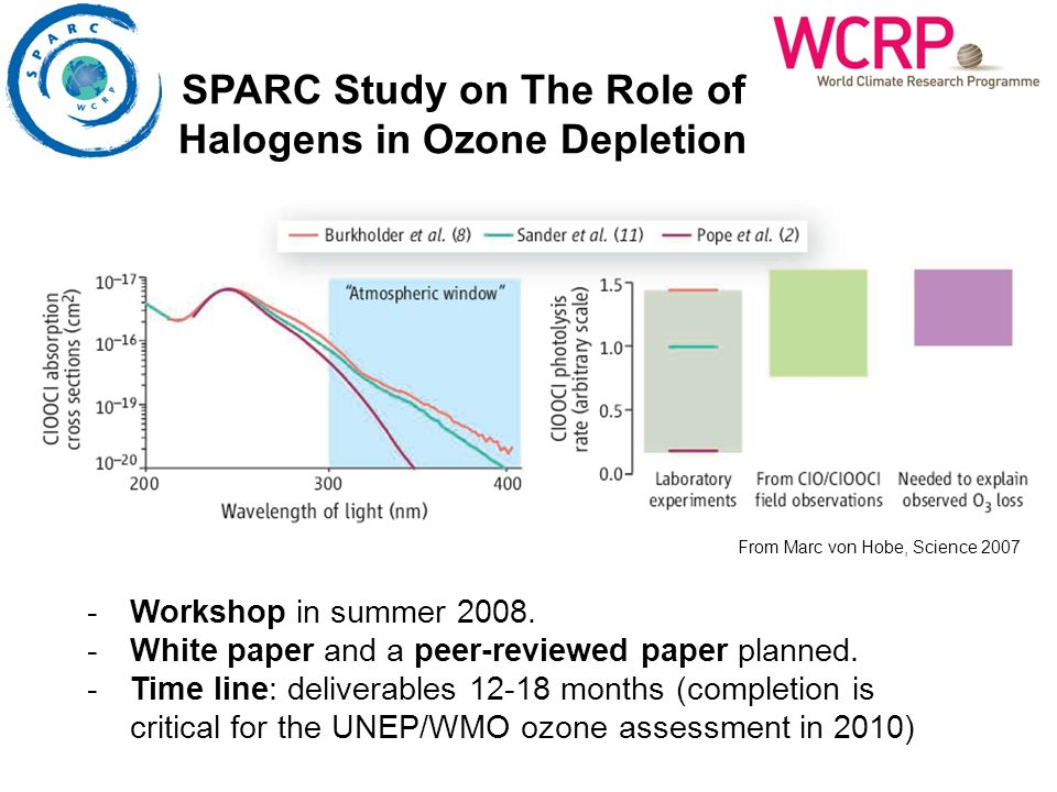 -Workshop in summer 2008. -White paper and a peer-reviewed paper planned.