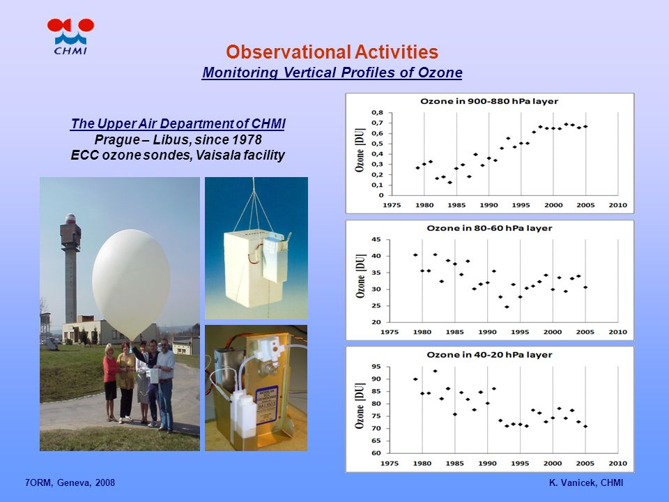 Observational Activities Monitoring Vertical Profiles of Ozone The Upper Air Department of CHMI Prague – Libus, since 1978 ECC ozone sondes, Vaisala facility 7ORM, Geneva, 2008 K.