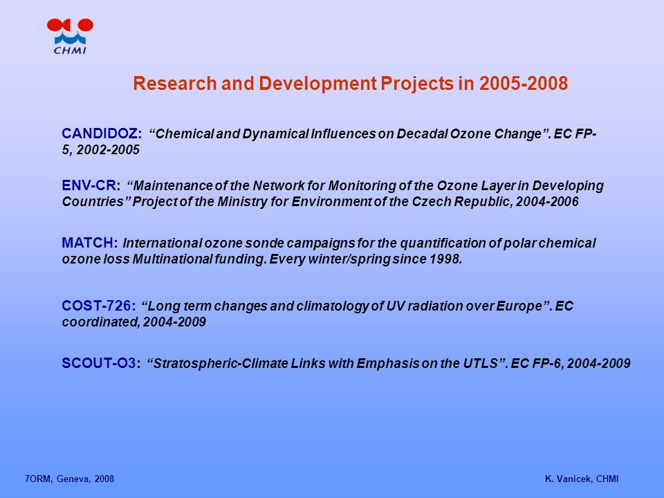 Research and Development Projects in CANDIDOZ: Chemical and Dynamical Influences on Decadal Ozone Change.