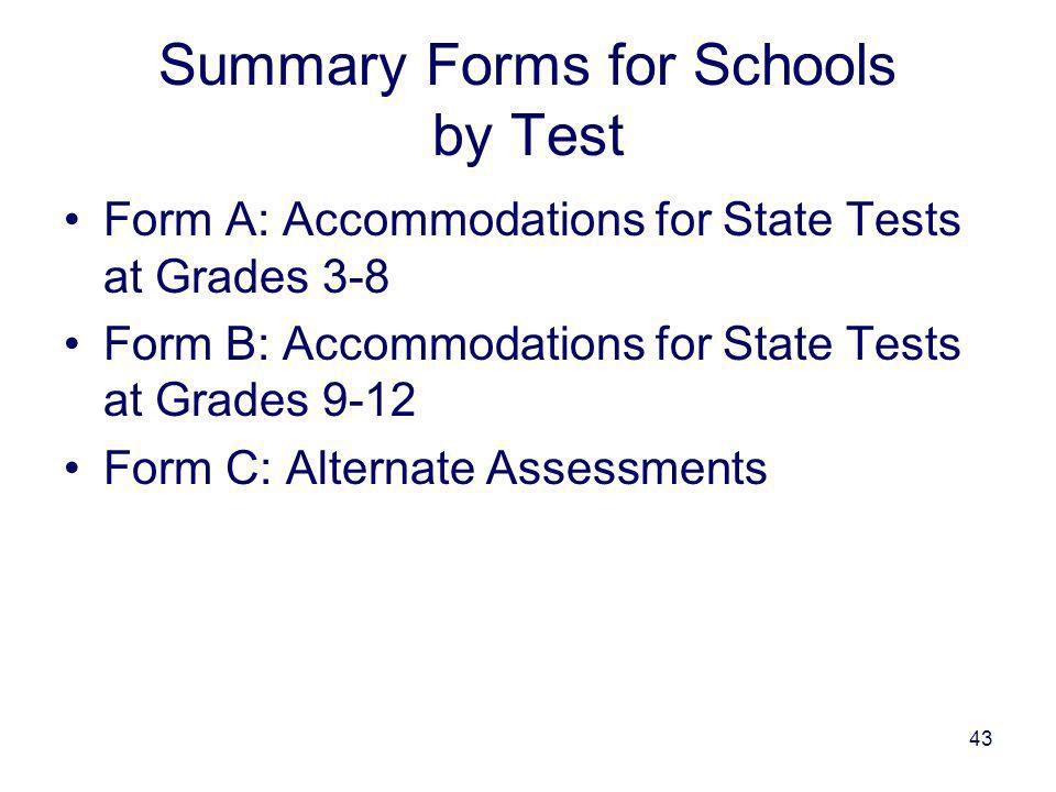43 Summary Forms for Schools by Test Form A: Accommodations for State Tests at Grades 3-8 Form B: Accommodations for State Tests at Grades 9-12 Form C: Alternate Assessments