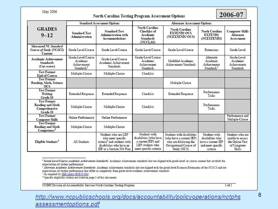 6 http://www.ncpublicschools.org/docs/accountability/policyoperations/nctphs assessmentoptions.pdf