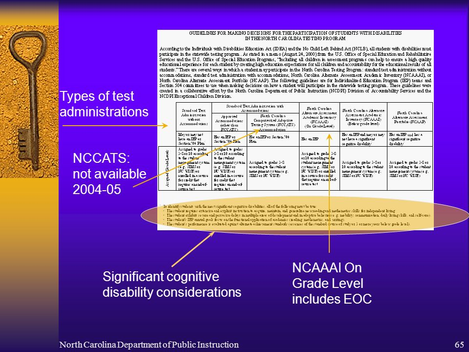North Carolina Department of Public Instruction65 Types of test administrations NCCATS: not available 2004-05 NCAAAI On Grade Level includes EOC Significant cognitive disability considerations