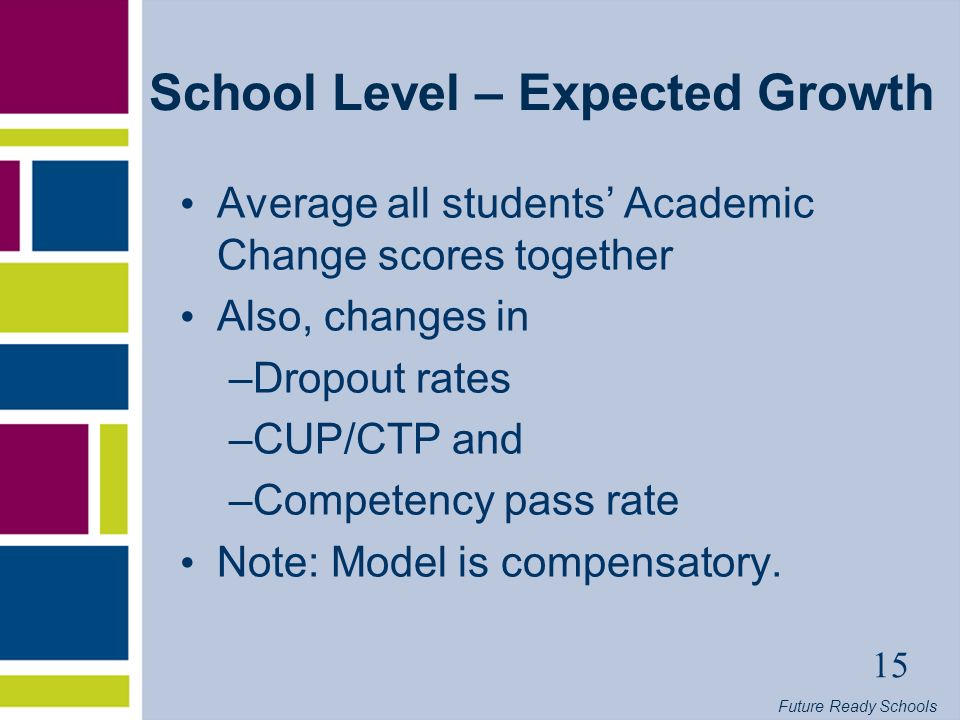 Future Ready Schools 15 School Level – Expected Growth Average all students Academic Change scores together Also, changes in –Dropout rates –CUP/CTP and –Competency pass rate Note: Model is compensatory.